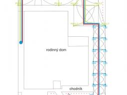 42. Rodinný dom - závlahový systém